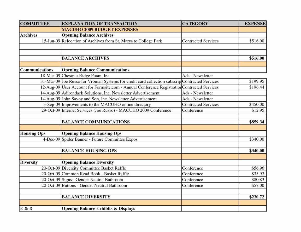 Schedule C Expense Excel Template Unique Schedule C Expenses Spreadsheet Spreadsheet softwar