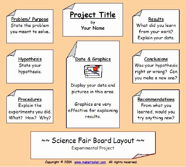 Science Fair Project Template Word New 25 Best Ideas About Science Fair Board Layout On