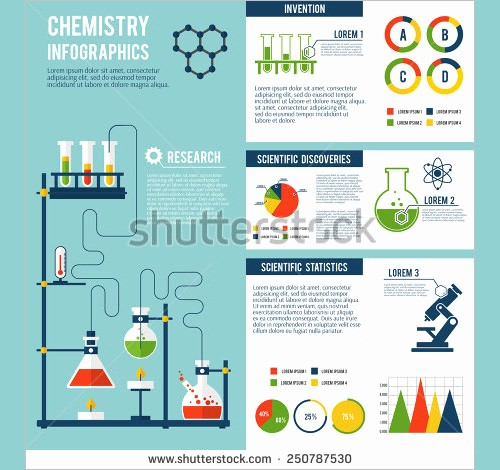 Science Powerpoint Templates Free Download Inspirational 8 Scientific Poster Templates Free Word Pdf Psd Eps