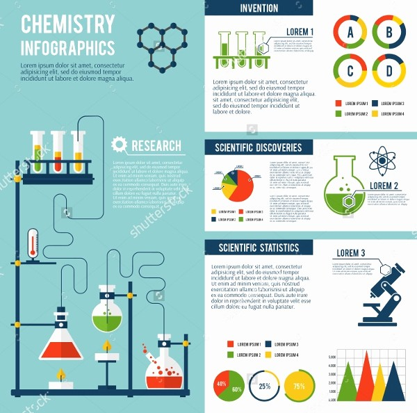 Scientific Poster Template Powerpoint Free Awesome Research Poster Template 18 Free Psd Vector Eps Png