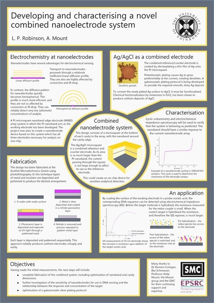 Scientific Poster Template Powerpoint Free Elegant How to Make An Academic Poster In Powerpoint