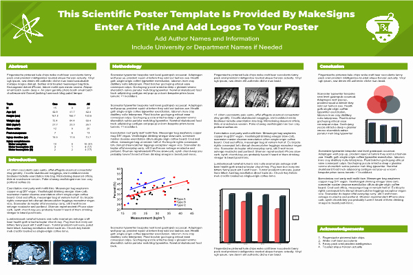 Scientific Poster Template Powerpoint Free Lovely Scientfic Poster Powerpoint Templates