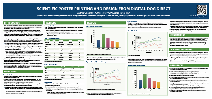 Scientific Poster Template Powerpoint Free New Scientific Poster Template Download Digital Dog Direct