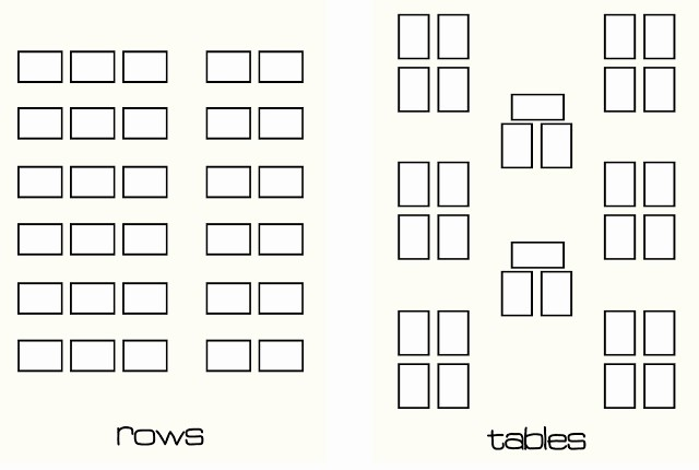 Seating Charts Templates for Classrooms Lovely Everybody is A Genius Three Reasons I Was Wrong About Tables