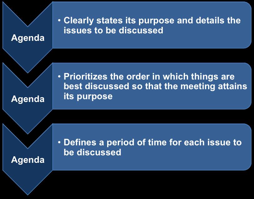 Setting Up A Meeting Agenda Beautiful Free Business Meeting Agenda Template