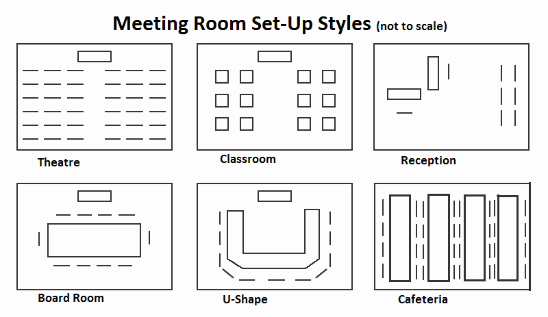 Setting Up A Meeting Agenda Lovely Meeting Room Set Up Styles Good to Know when Planning