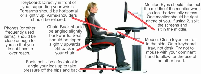 Setting Up An Office Checklist Elegant Workstation Ergonomics