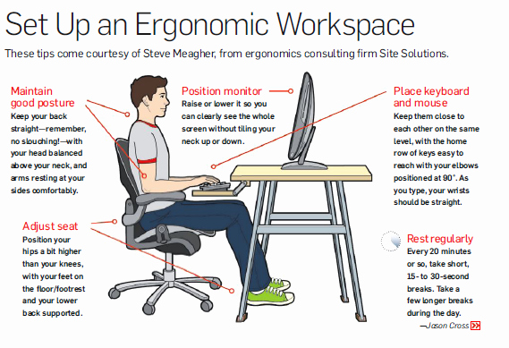 Setting Up An Office Checklist Lovely Ergonomics D2 Fice Furniture Design