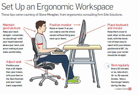 Setting Up An Office Checklist Lovely Ergonomics D2 Fice Furniture Design