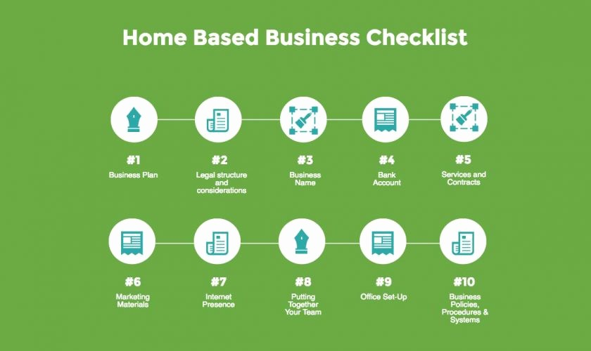 Setting Up An Office Checklist New Setting Up Home Fice Checklist Roomofalice
