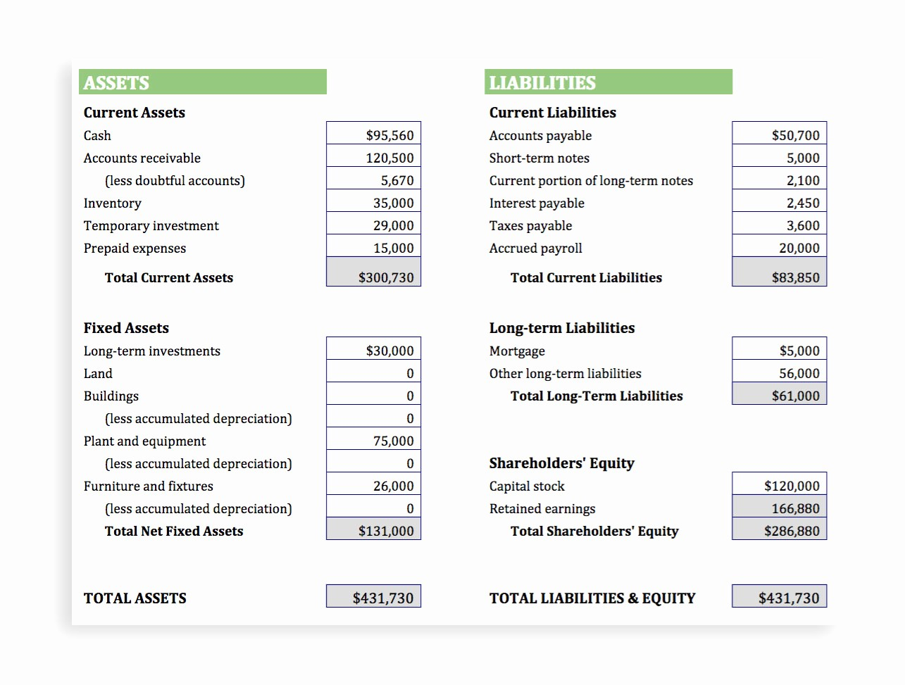 Simple Balance Sheet format Excel Elegant 48 Simple Balance Sheet Template Excel Simple Balance