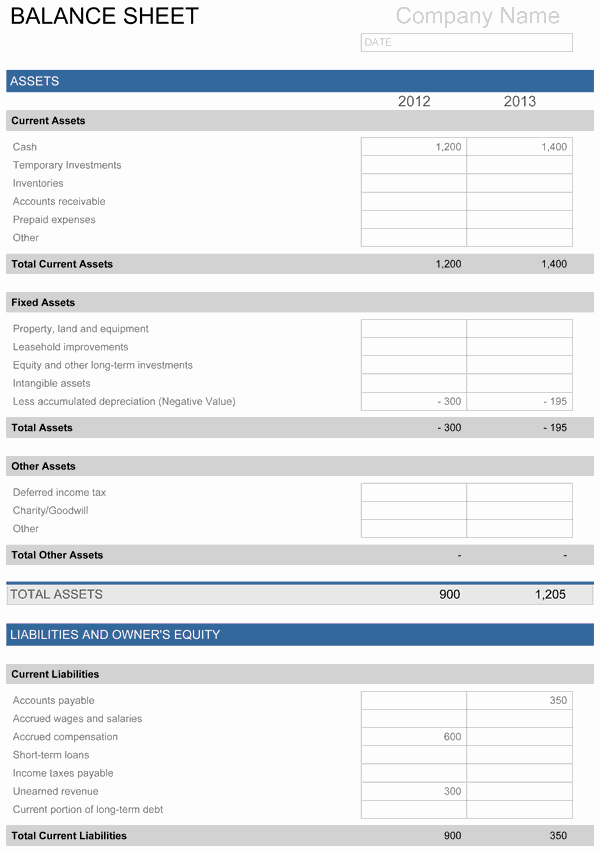 Simple Balance Sheet format Excel Elegant Simple Balance Sheet Template Excel Balance Sheets