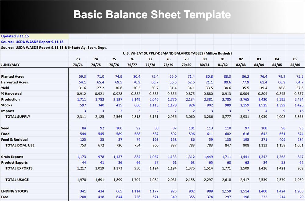 Simple Balance Sheet format Excel Fresh 10 Balance Sheet Template Free Word Excel Pdf formats