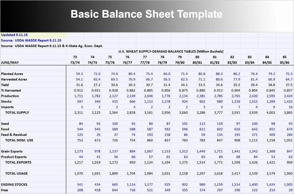Simple Balance Sheet format Excel Fresh 10 Balance Sheet Template Free Word Excel Pdf formats