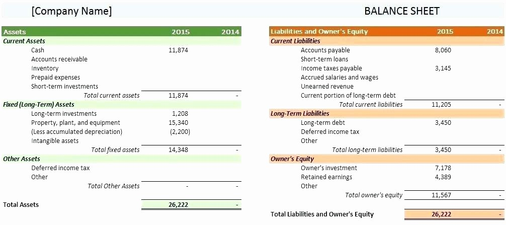 Simple Balance Sheet format Excel Inspirational Standard Balance Sheet format In India Statement