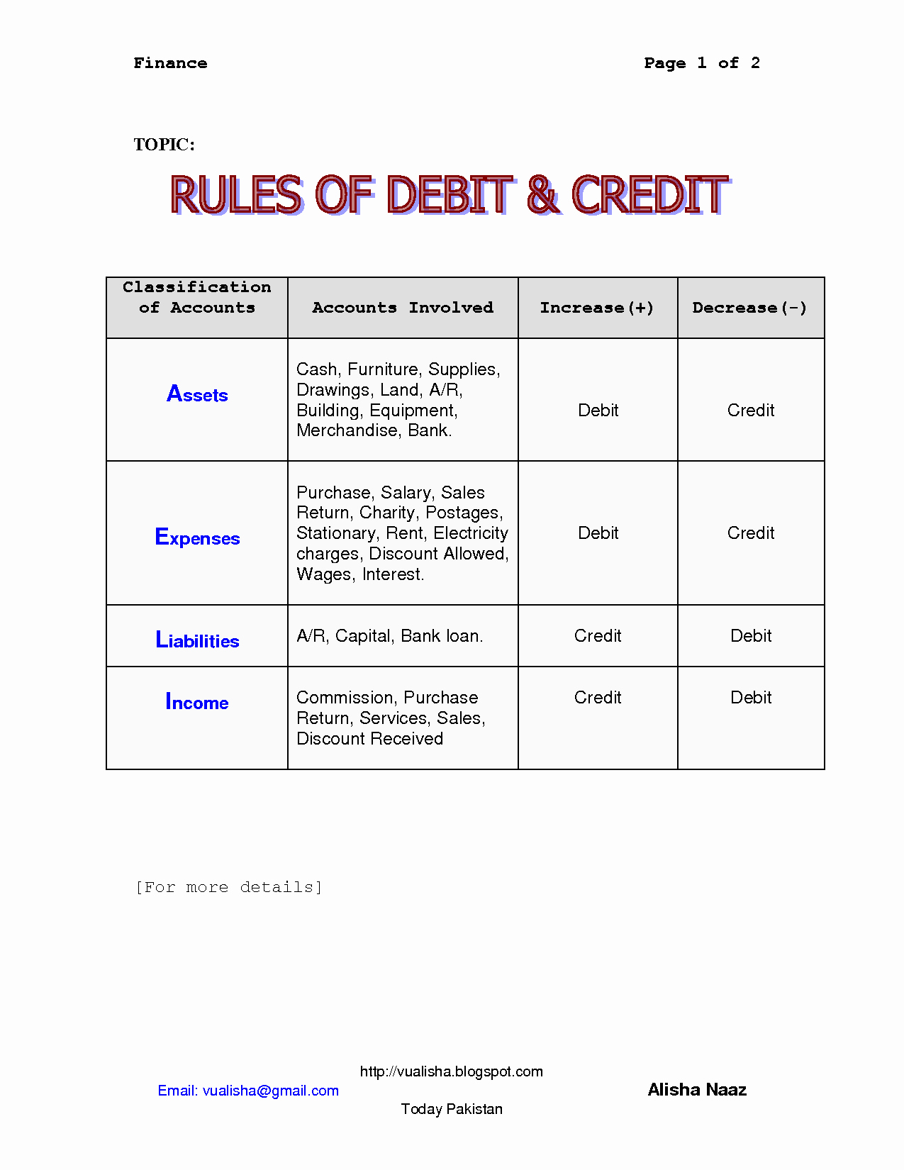 Simple Debit Credit Excel Spreadsheet Elegant Debit and Credit Cheat Sheet