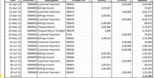 Simple Debit Credit Excel Spreadsheet Fresh Simple Debit Credit Excel Spreadsheet as Google