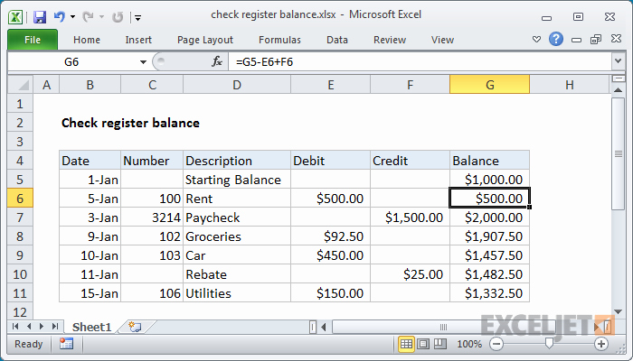 Simple Debit Credit Excel Spreadsheet Inspirational Simple Debit Credit Excel Spreadsheet as Excel Spreadsheet