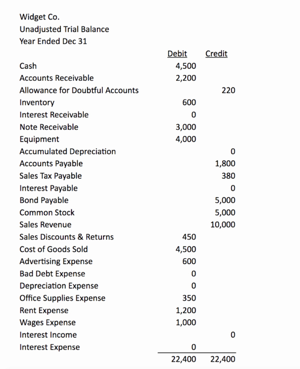 Simple Debit Credit Excel Spreadsheet New Debit Credit Spreadsheet Printable Spreadshee Simple Debit
