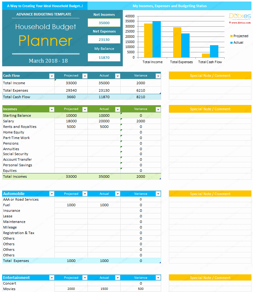 Simple Monthly Budget Template Excel Awesome Home Bud Template for Excel Dotxes