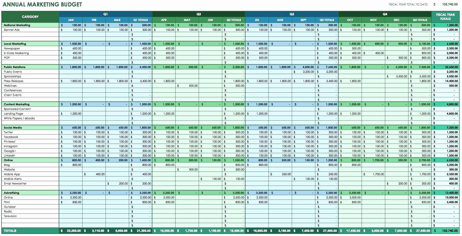 Simple Monthly Budget Template Excel Elegant Template Simple Bud Spreadsheet Template