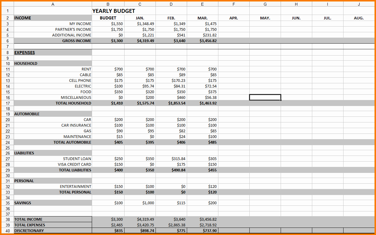 Simple Monthly Budget Template Excel Luxury 12 Month Bud Template Excel Monthly Spreadsheet
