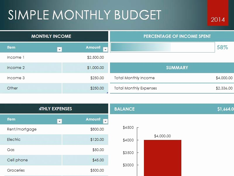 Simple Monthly Budget Template Excel Unique Download Monthly Bud Excel Template