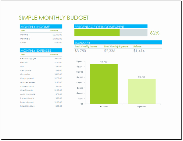 Simple Monthly Household Budget Template Awesome Monthly Bud Template with Percentage
