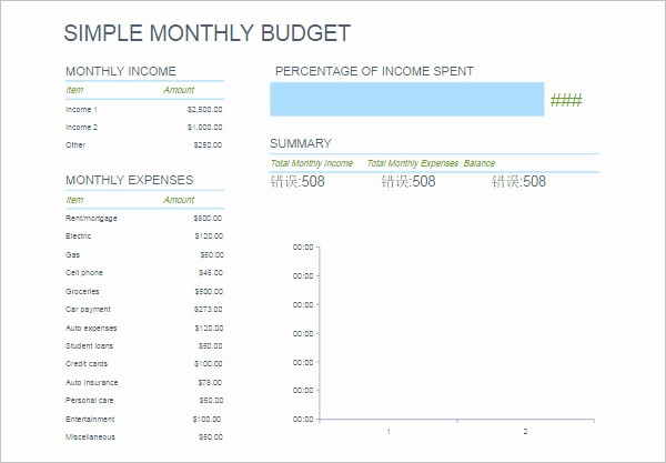 Simple Monthly Household Budget Template Best Of 53 Bud Planner Templates Free Word Pdf Excel formats