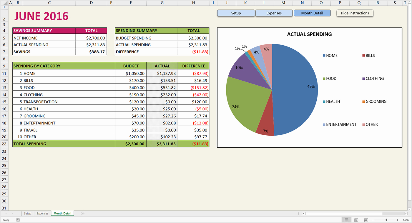 Simple Monthly Household Budget Template Elegant Simple Bud Template Excel