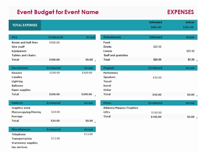 Simple Monthly Household Budget Template Fresh Personal Bud
