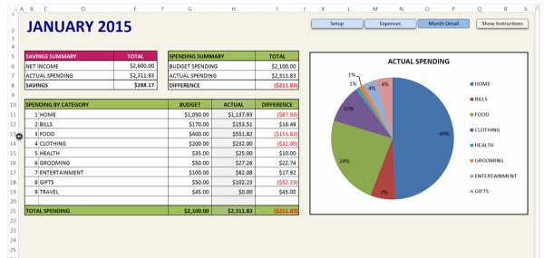 Simple Personal Budget Template Excel Awesome 10 Free Household Bud Spreadsheets for 2017