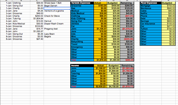 Simple Personal Budget Template Excel Awesome 5 Household Bud Templates that Will Help if You
