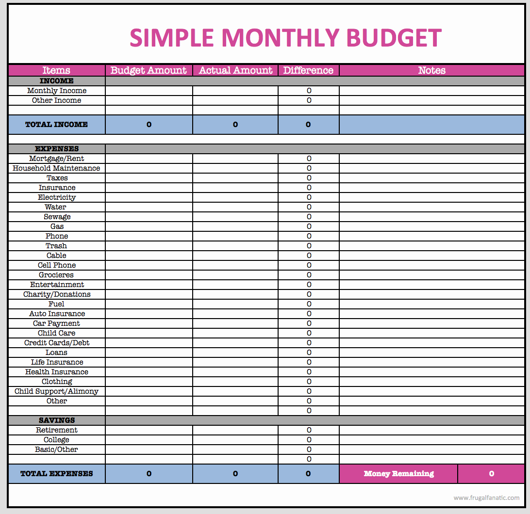 Simple Personal Budget Template Excel Best Of Monthly Bud Spreadsheet Frugal Fanatic Shop