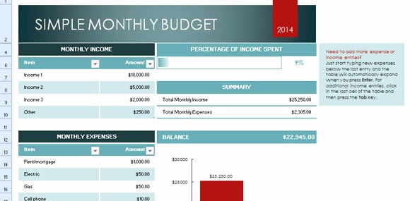 Simple Personal Budget Template Excel Best Of Simple Monthly Bud Template for Excel 2013