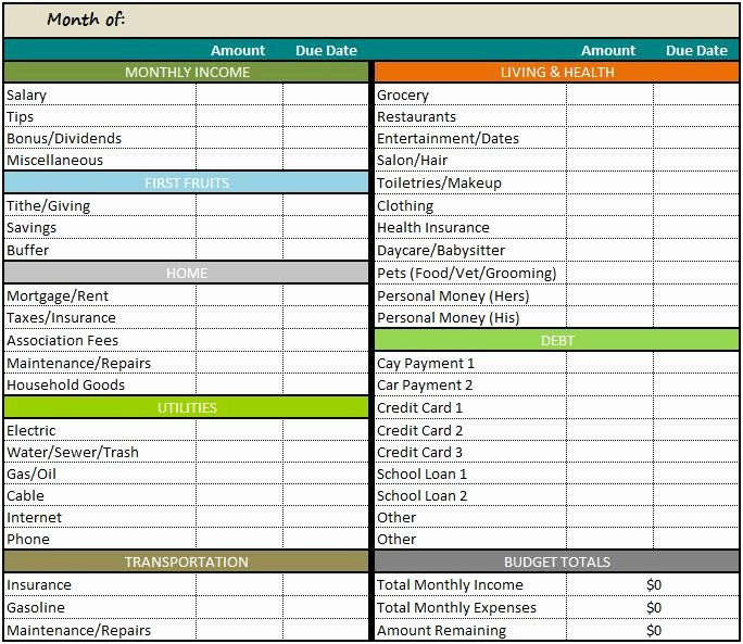 Simple Personal Budget Template Excel Elegant How to Create A Bulletproof Bud Part Ii Debt to Life
