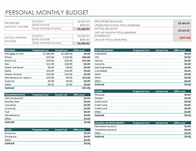 Simple Personal Budget Template Excel Fresh Personal Monthly Bud