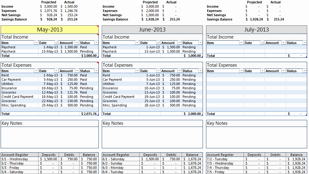 Simple Personal Budget Template Excel Luxury Simple Bud forecast Template Excel