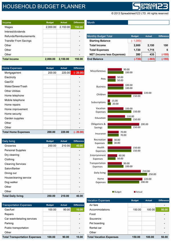 Simple Personal Budget Template Excel New Household Bud Planner