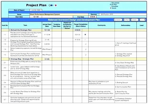 Simple Project Management Template Excel Awesome Action Plan Templates Excel Awesome Simple Project Plan