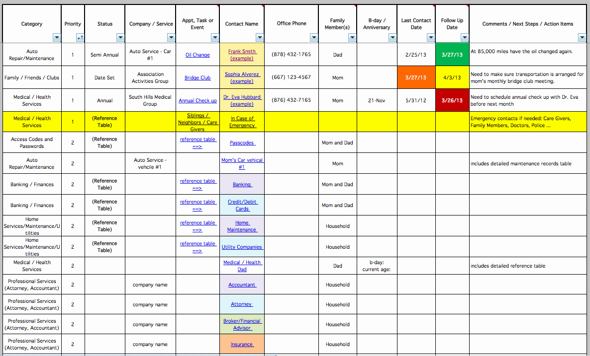Simple Project Management Template Excel Elegant Simple Project Plan Template 3 Free Excel Spreadsheet