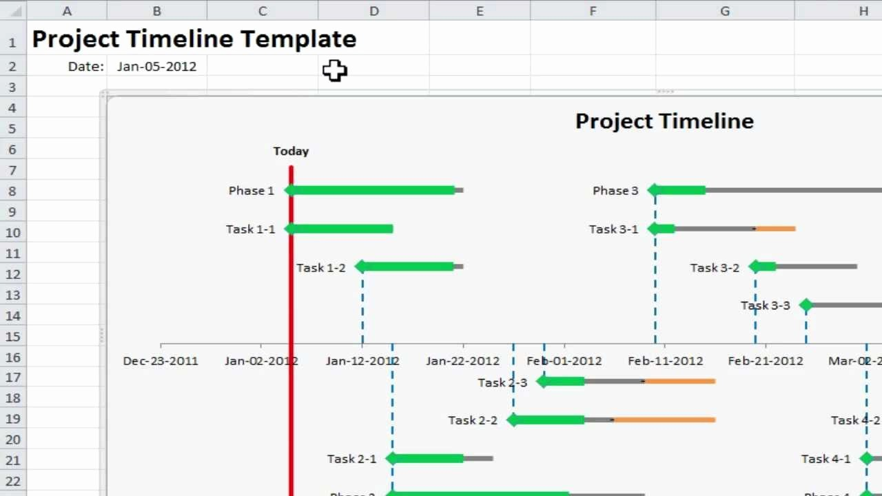 Simple Project Management Template Excel Inspirational Excel Template Project Timeline