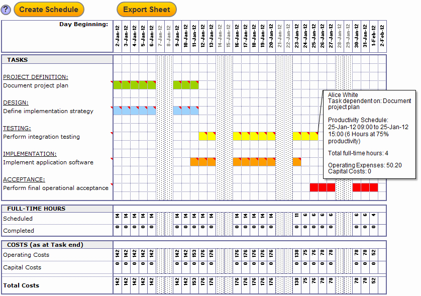 Simple Project Management Template Excel Lovely Excel Template Project Management