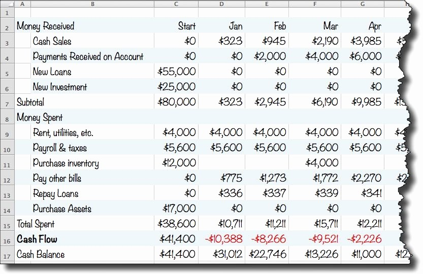 Simple Statement Of Cash Flow Awesome A Simple Cash Flow Spreadsheet Anybody Can Use Planning