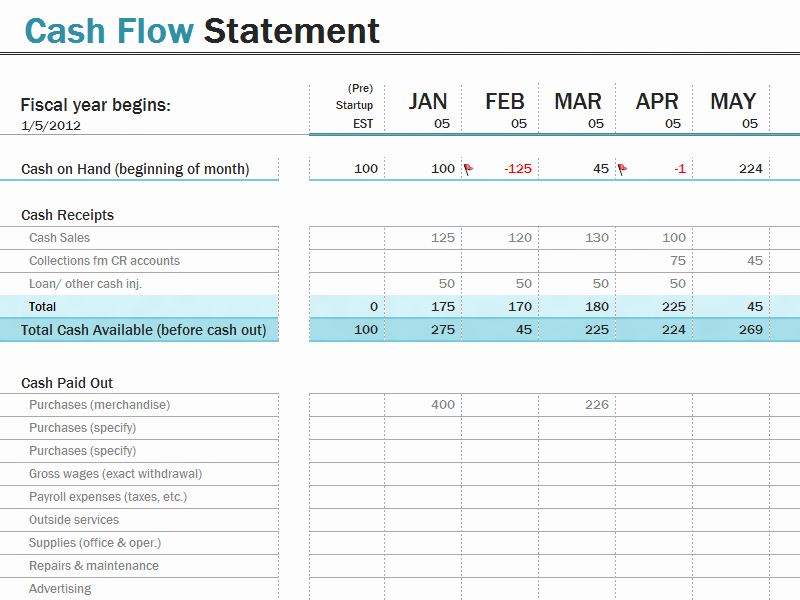 Simple Statement Of Cash Flow Beautiful Papers and Reports Fice