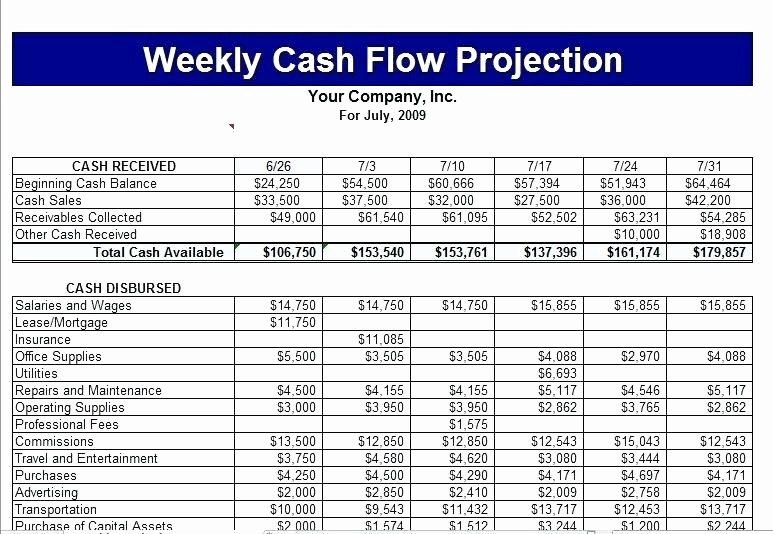 Simple Statement Of Cash Flow Beautiful Statement Cash Flows Indirect Method Template Excel