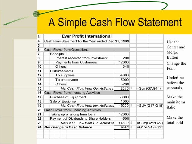 Simple Statement Of Cash Flow Best Of In E Statements and Cash Flow Statements Easy Stock Market