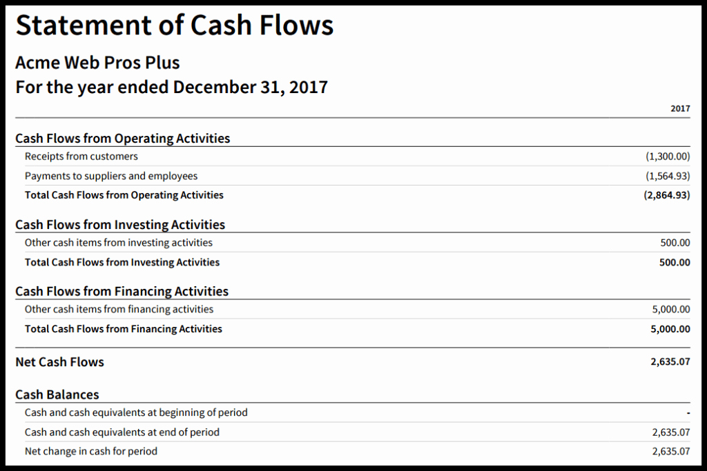 Simple Statement Of Cash Flow Elegant How to Create A Cash Flow Statement In Xero