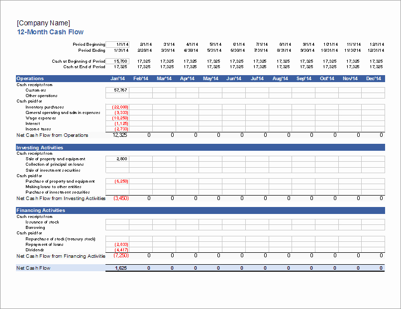 Simple Statement Of Cash Flow Lovely Cash Flow Statement Template for Excel Statement Of Cash