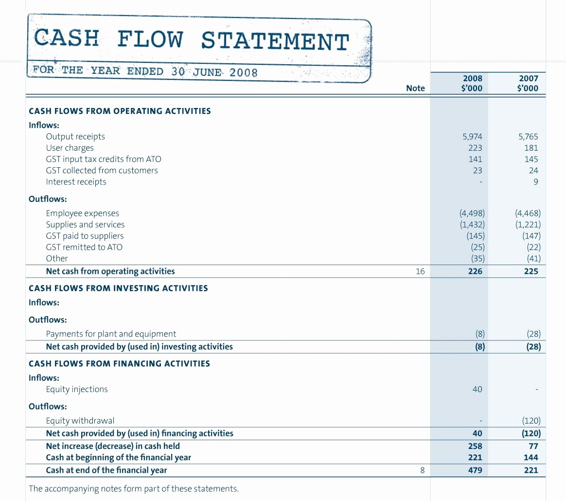 Simple Statement Of Cash Flow Lovely Ponents Of the Cash Flow Statement and Example